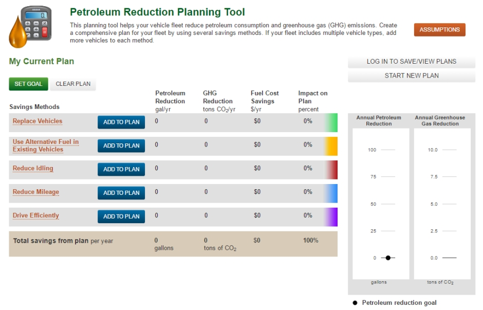 afdc-petroleum-reduction-planning-tool